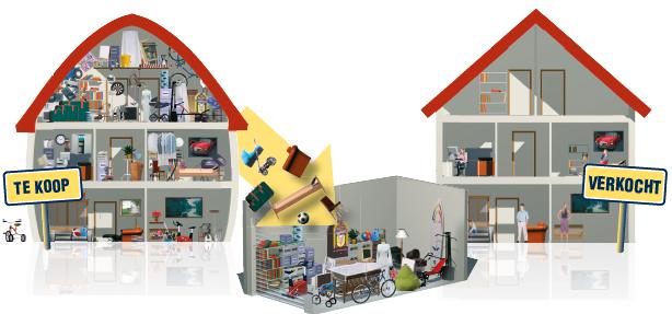 6 tips om je huis sneller te verkopen