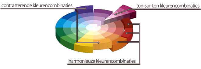 goede kleurcombinaties inrichting